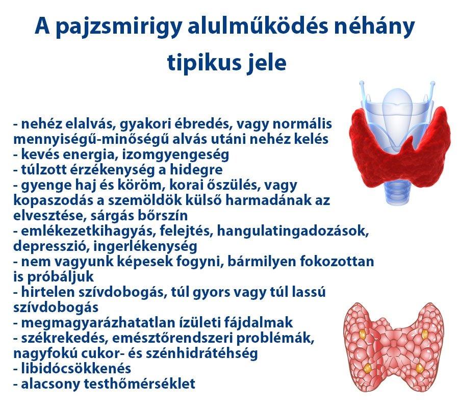 hypothyreosis diéta fogyni